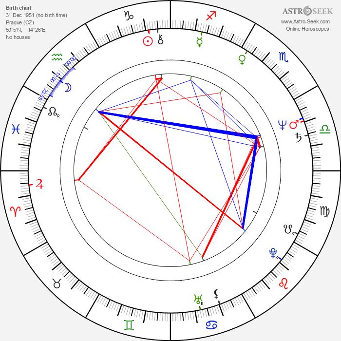 Oldřich Haberle - Astrology Natal Birth Chart