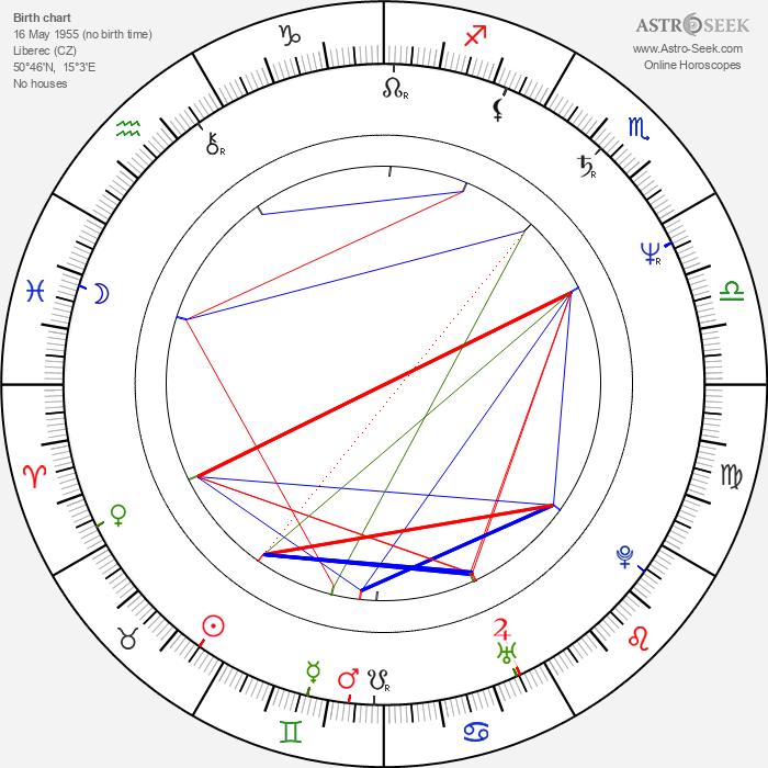 Oldřich Kaiser - Astrology Natal Birth Chart