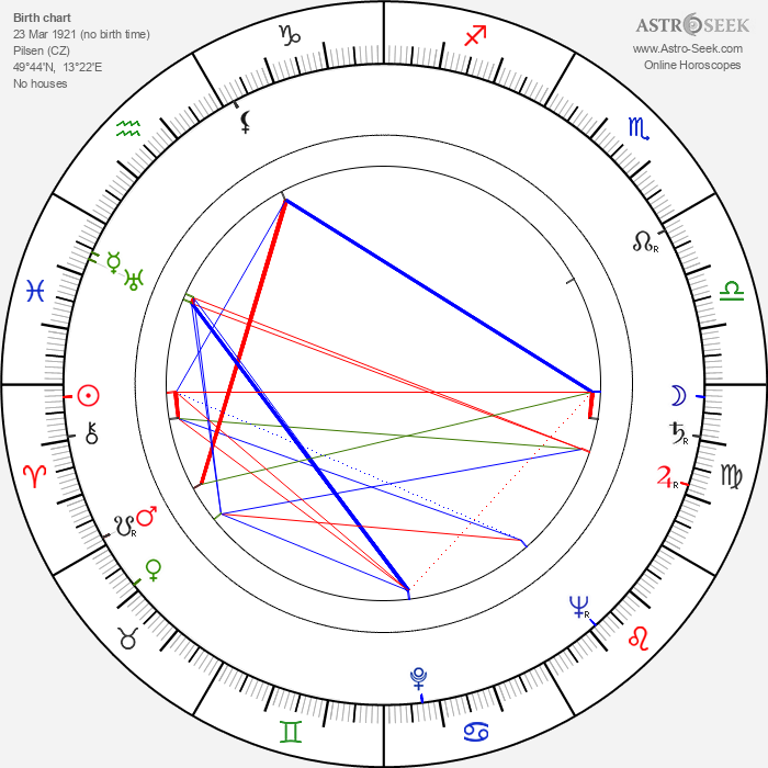 Oldřich Musil - Astrology Natal Birth Chart