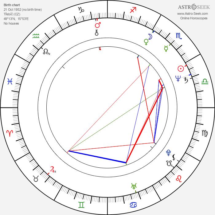 Oldřich Navrátil - Astrology Natal Birth Chart