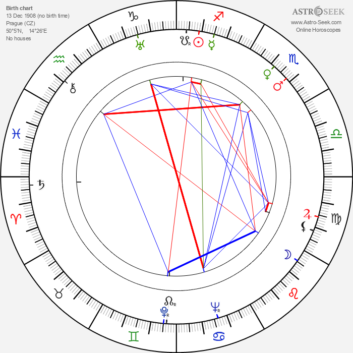 Oldřich Payer - Astrology Natal Birth Chart