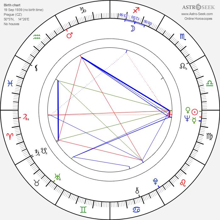 Oldřich Semerák - Astrology Natal Birth Chart