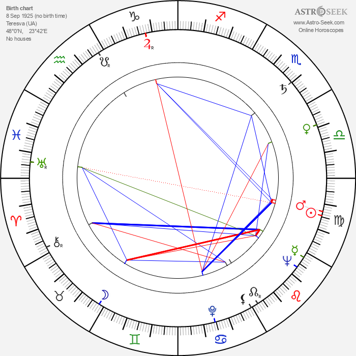 Oldřich Sirovátka - Astrology Natal Birth Chart