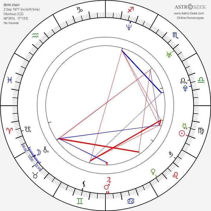 Oldřich Smysl - Astrology Natal Birth Chart