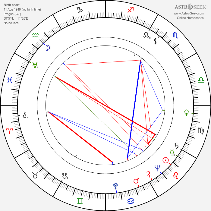 Oldřich Speerger - Astrology Natal Birth Chart