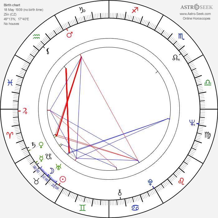Oldřich Vlček - Astrology Natal Birth Chart