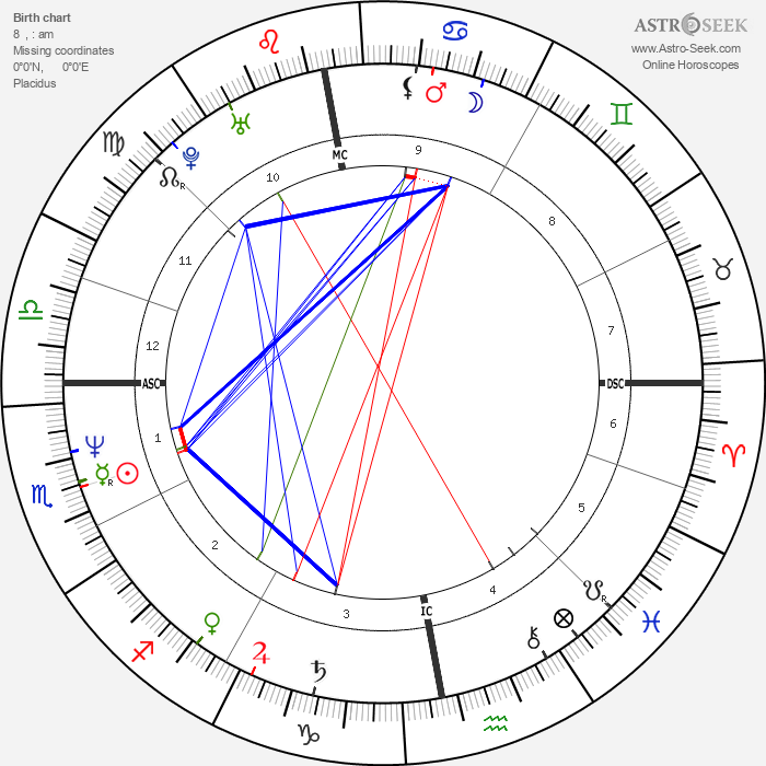 Oleg Menshikov - Astrology Natal Birth Chart