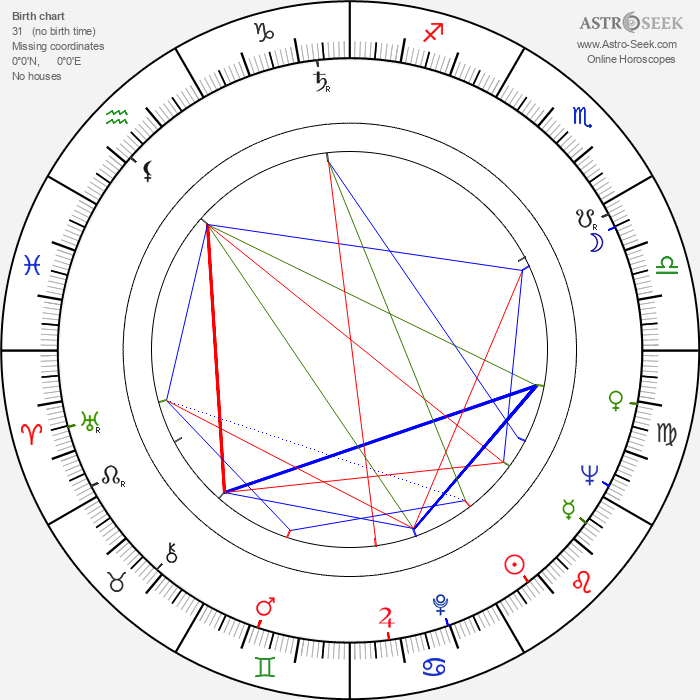 Oleg Popov - Astrology Natal Birth Chart