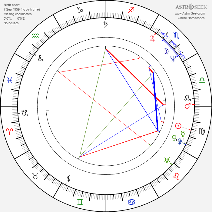 Oleg Shtefanko - Astrology Natal Birth Chart