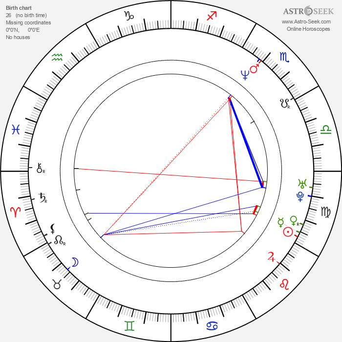 Oleg Taktarov - Astrology Natal Birth Chart