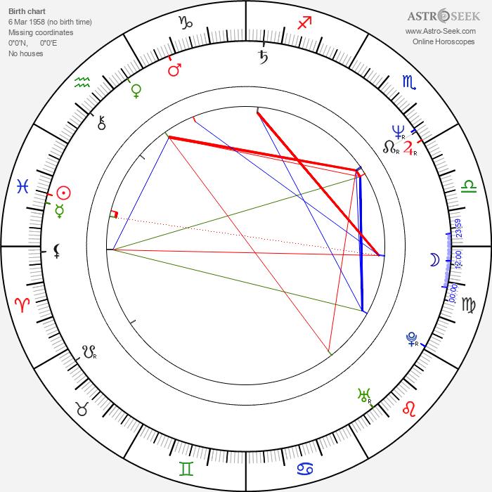 Olegar Fedoro - Astrology Natal Birth Chart