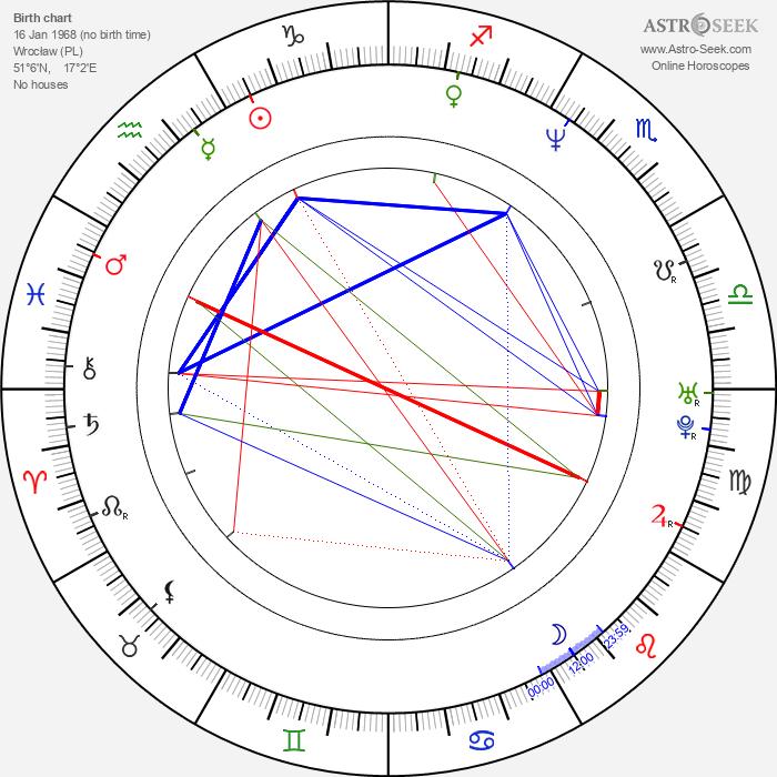 Olga Bończyk - Astrology Natal Birth Chart