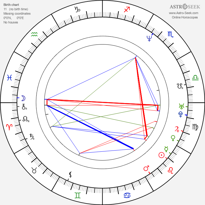 Olga Dabrowská - Astrology Natal Birth Chart