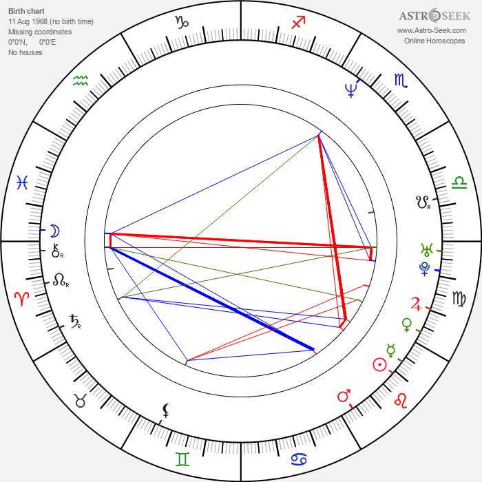 Olga Dabrowská - Astrology Natal Birth Chart