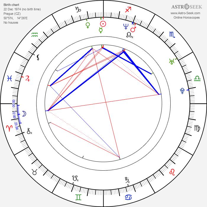 Olga Effemberková - Astrology Natal Birth Chart