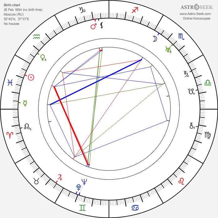 Olga Khodatayeva - Astrology Natal Birth Chart