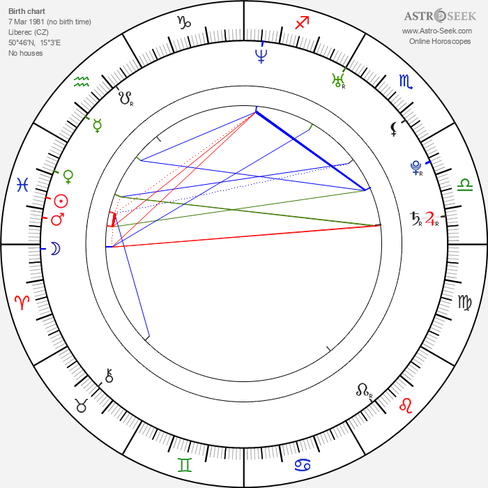 Olga Lounová - Astrology Natal Birth Chart