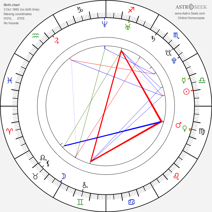 Olga Makeeva - Astrology Natal Birth Chart
