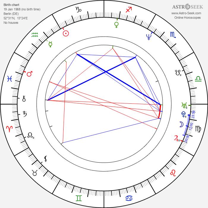 Olga Sékulic - Astrology Natal Birth Chart