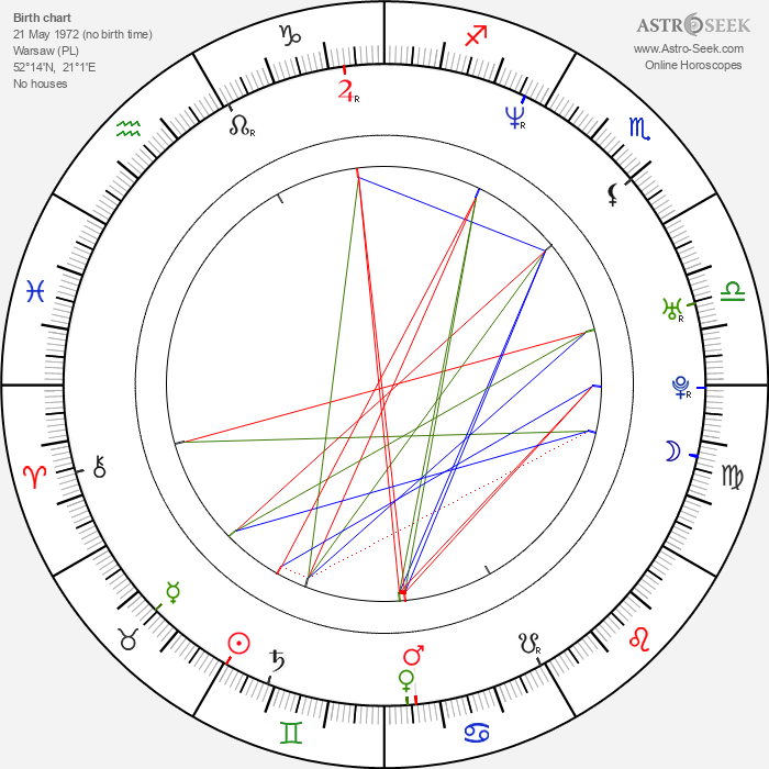 Olga Sosnovska - Astrology Natal Birth Chart