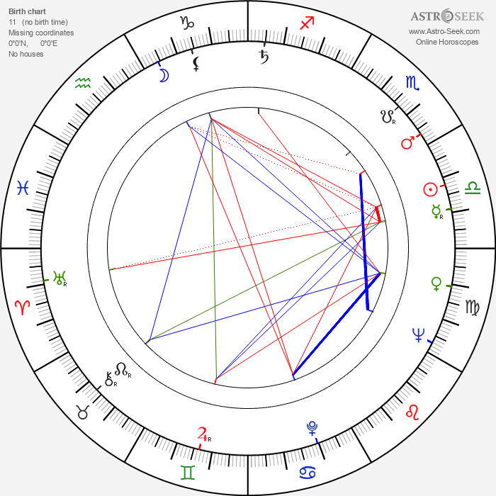 Olga Tudorache - Astrology Natal Birth Chart