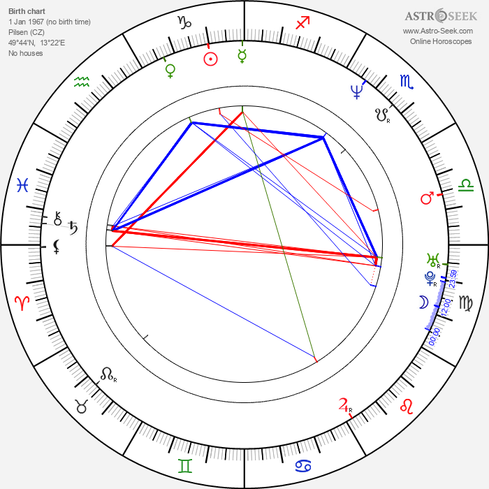 Olga Tylová - Astrology Natal Birth Chart