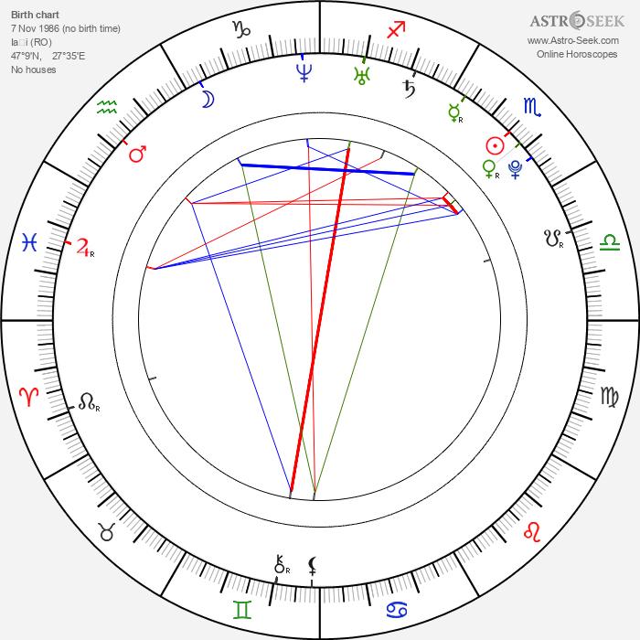Olimpia Melinte - Astrology Natal Birth Chart