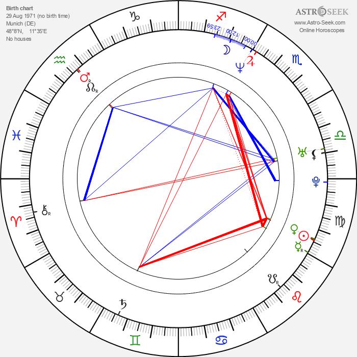 Oliver Berben - Astrology Natal Birth Chart