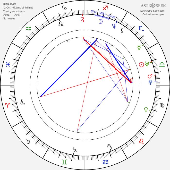 Oliver Boysen - Astrology Natal Birth Chart
