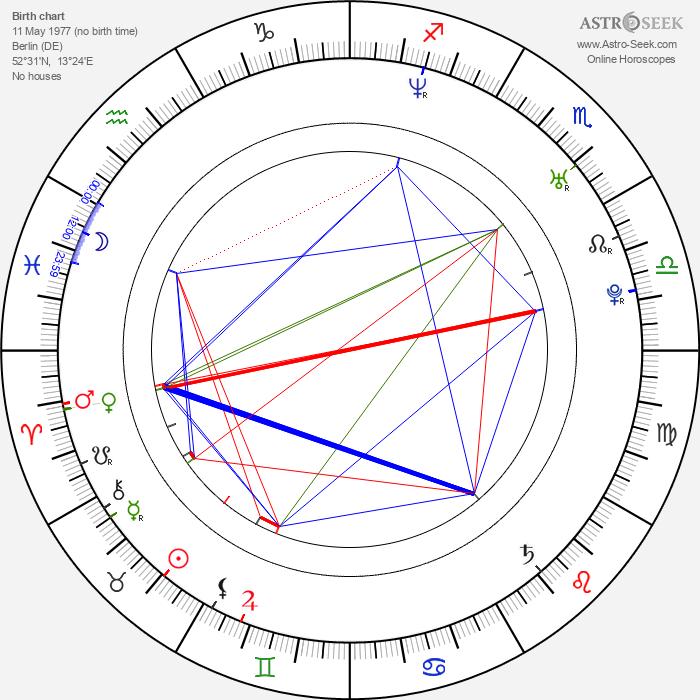 Oliver Bröcker - Astrology Natal Birth Chart