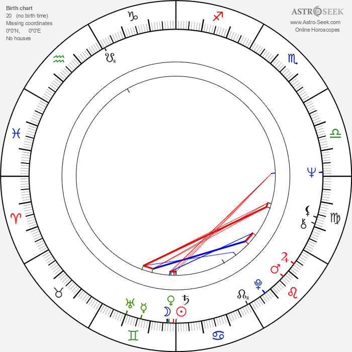 Oliver Cotton - Astrology Natal Birth Chart