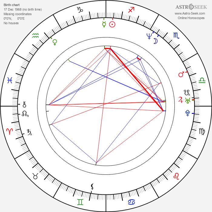 Oliver Dieckmann - Astrology Natal Birth Chart
