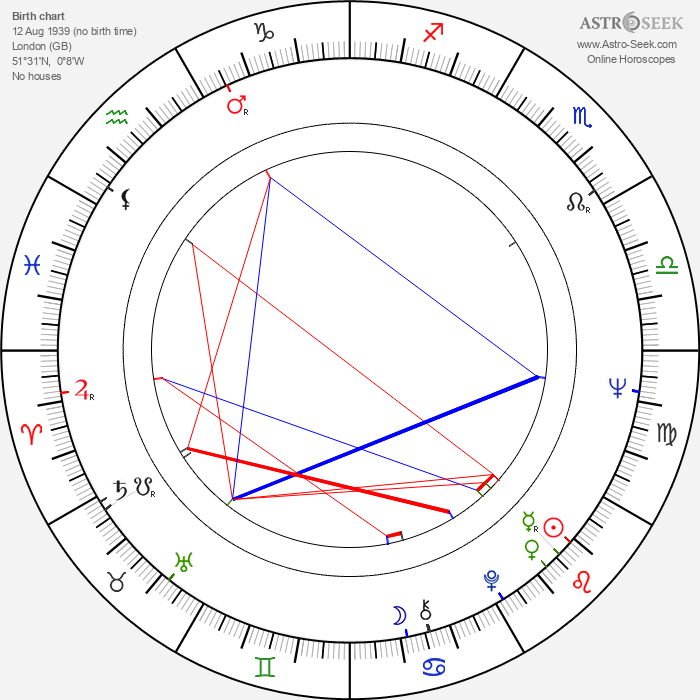 Oliver Ford Davies - Astrology Natal Birth Chart