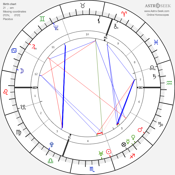 Oliver Goldsmith - Astrology Natal Birth Chart