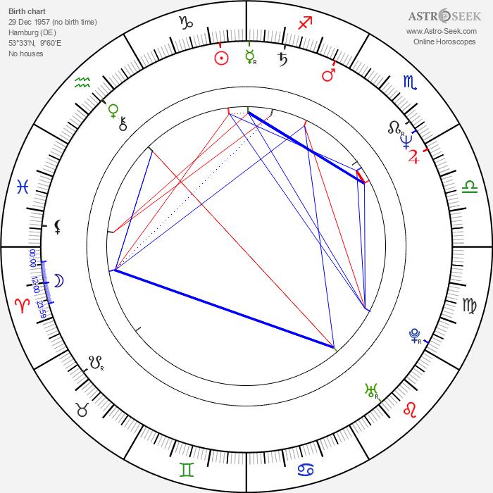 Oliver Hirschbiegel - Astrology Natal Birth Chart
