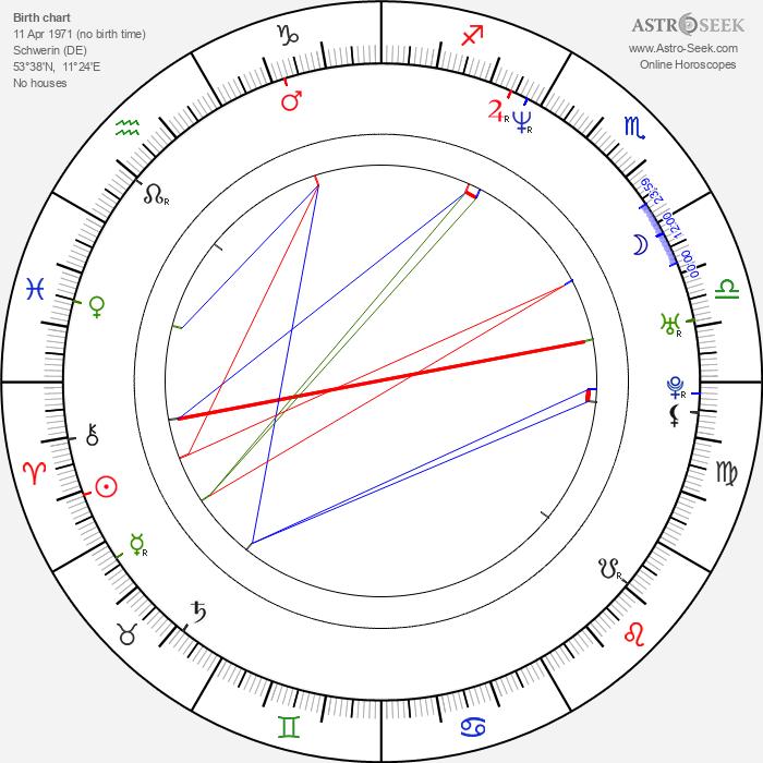 Oliver Riedel - Astrology Natal Birth Chart