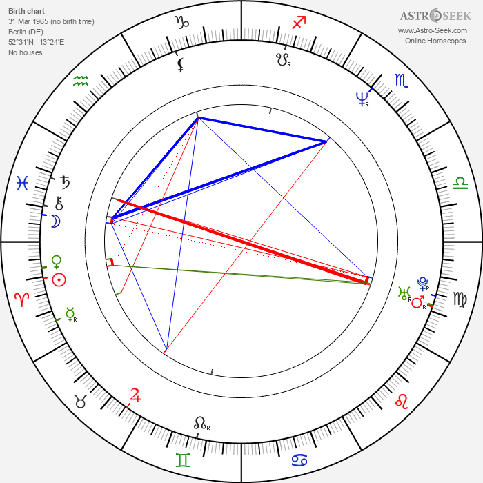 Oliver Rohrbeck - Astrology Natal Birth Chart