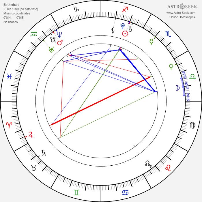 Oliver Sieber - Astrology Natal Birth Chart