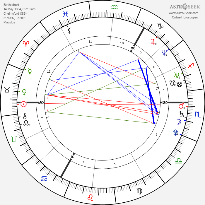 Oliver Stanley Murs - Astrology Natal Birth Chart