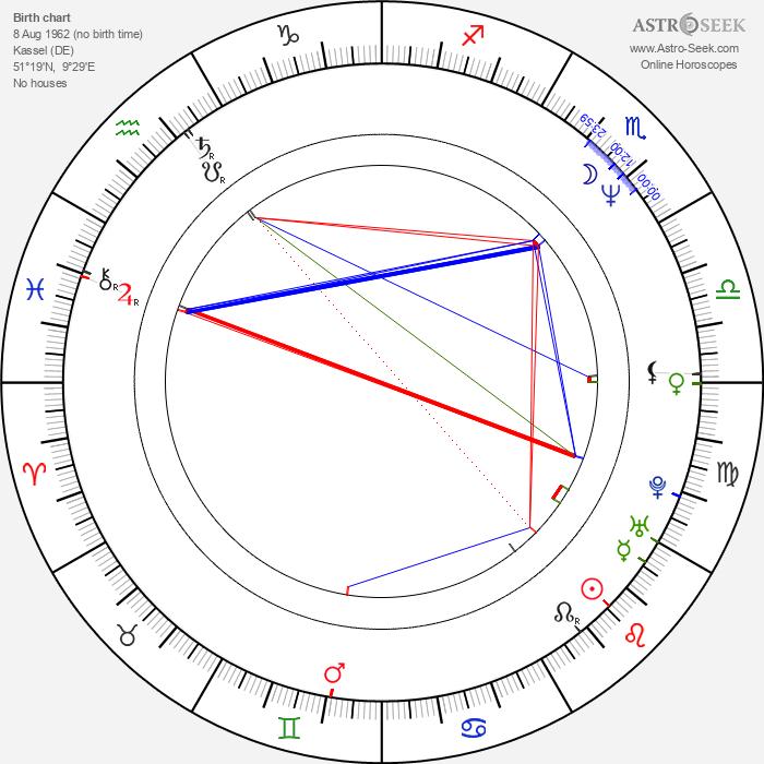 Oliver Stokowski - Astrology Natal Birth Chart