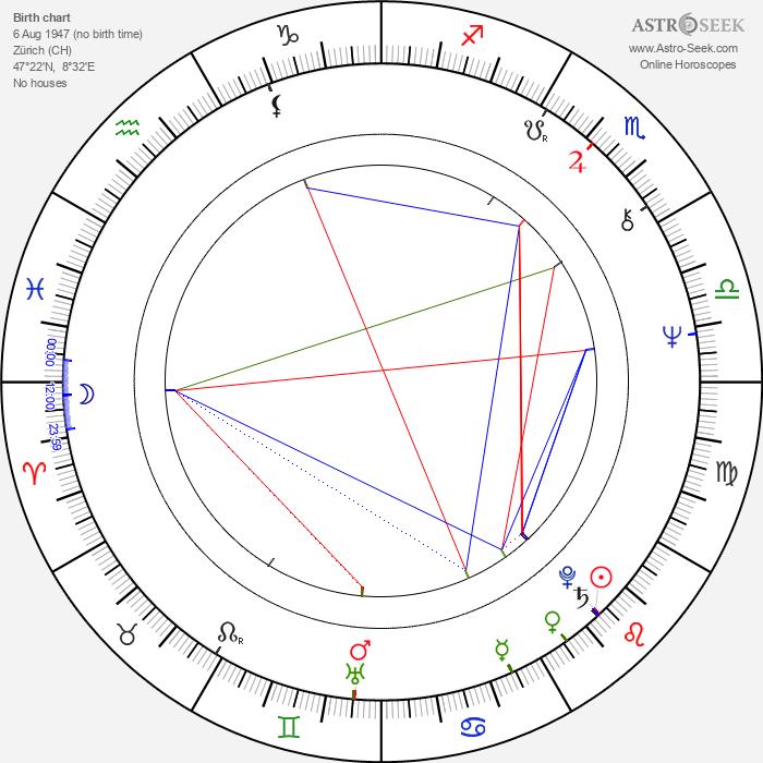 Oliver Tobias - Astrology Natal Birth Chart