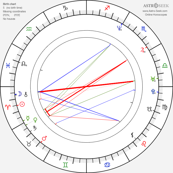 Oliver Ussing - Astrology Natal Birth Chart