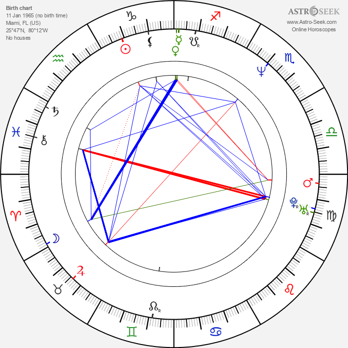 Olivia Barash - Astrology Natal Birth Chart