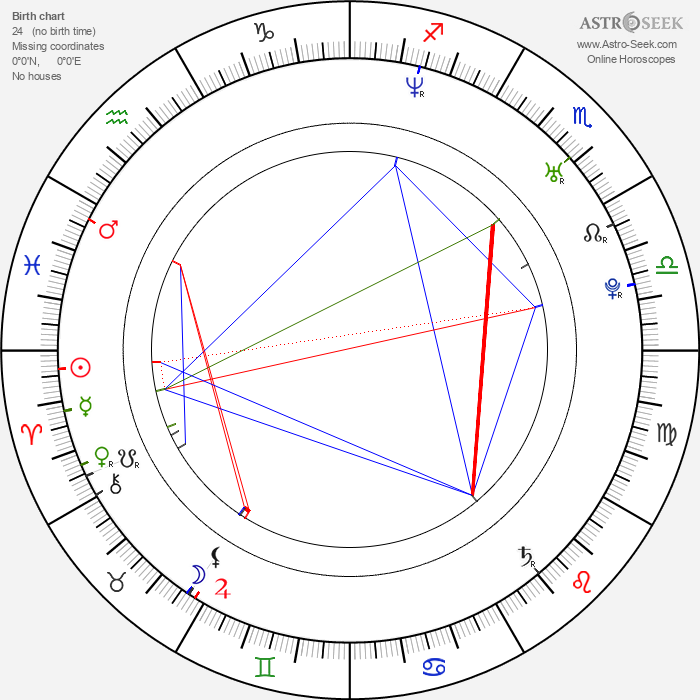 Olivia Burnette - Astrology Natal Birth Chart