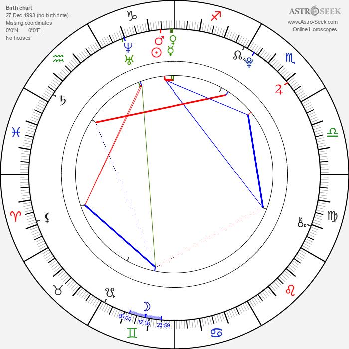 Olivia Cooke - Astrology Natal Birth Chart