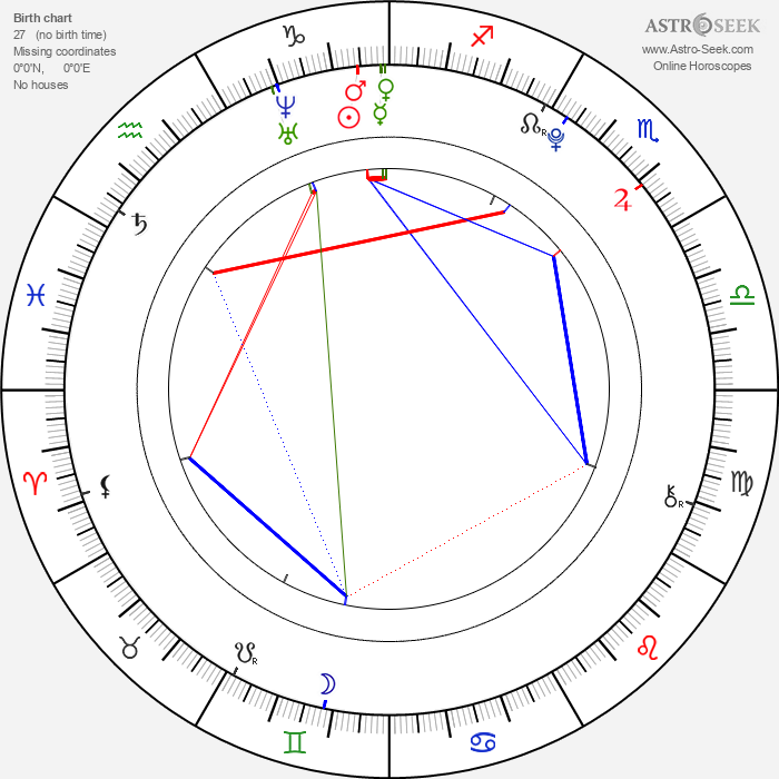 Olivia Cooke - Astrology Natal Birth Chart
