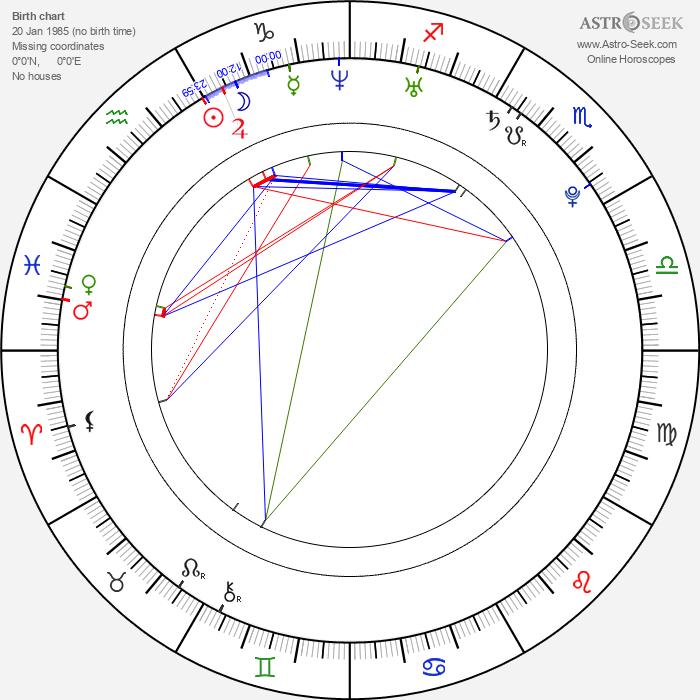 Olivia Hallinan - Astrology Natal Birth Chart