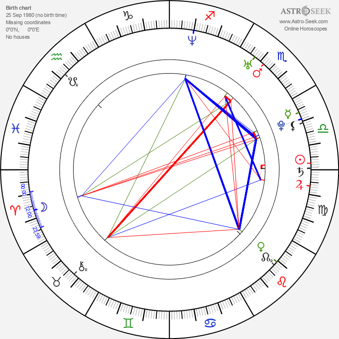 Olivia Molina - Astrology Natal Birth Chart