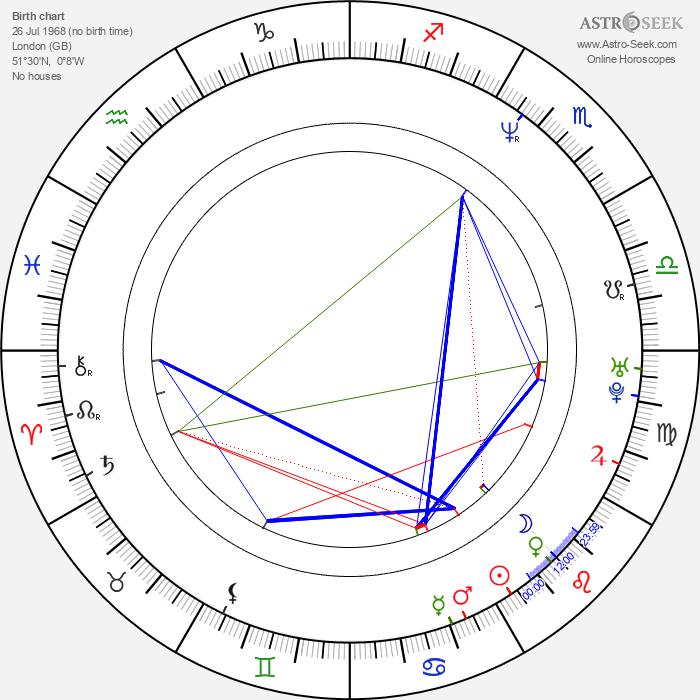 Olivia Williams - Astrology Natal Birth Chart