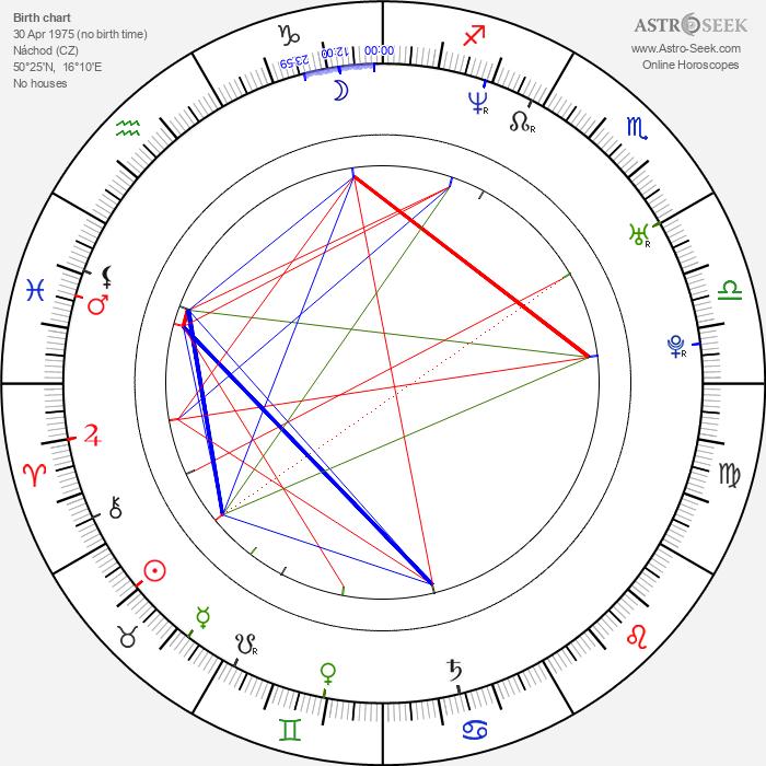 Olivie Žižková - Astrology Natal Birth Chart